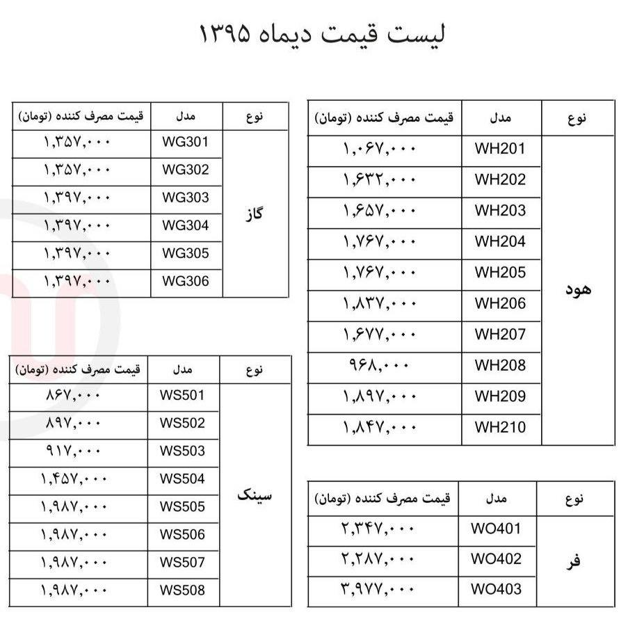 لیست قیمت وایز
